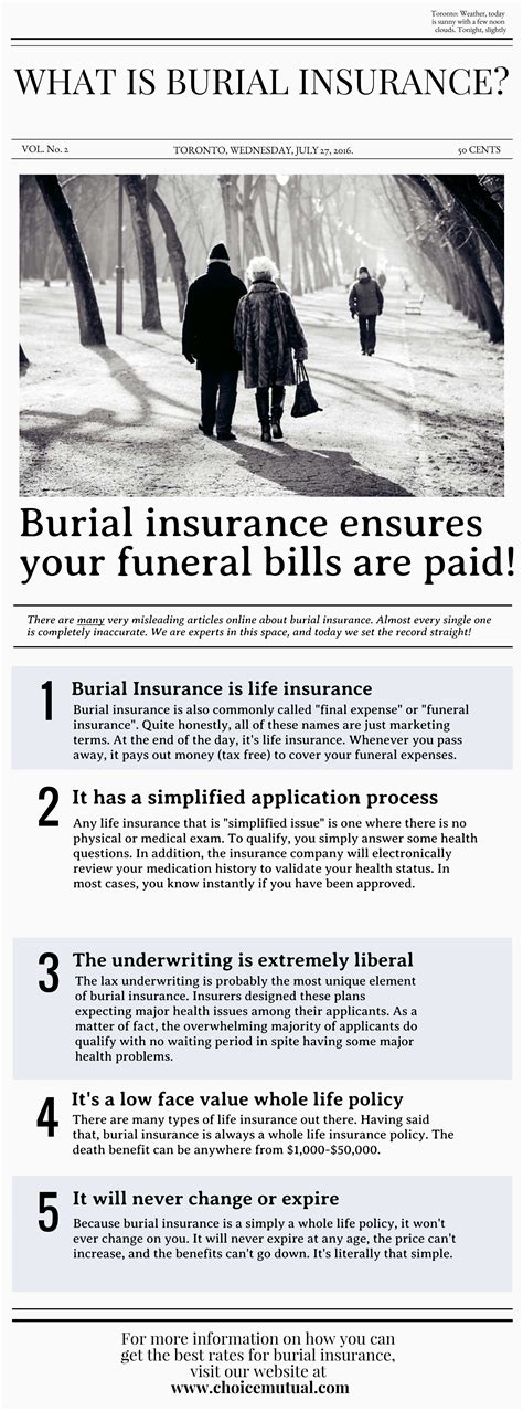 What Is Burial Insurance? Find Out Here [infographic]. Top Ten Hotels In San Francisco. Can You Have Two Auto Loans Bail Bonds Man. Schools For Social Worker Burbank Bail Bonds. Dell Computer Repair Houston Aaa Term Life. Woodlands Emergency Center Ie Save Passwords. How To Apply For A Mortgage First Time Home Buyer. Annual Travel Insurance Uk Nurse Jobs Florida. Facebook Video Call Setup Banks In Athens Tx