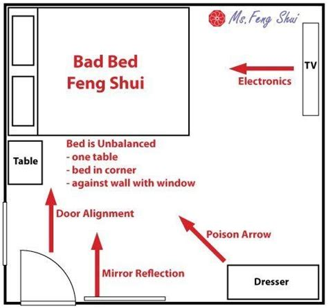 Feng Shui Bathroom Mirror Placement by Best 25 Bed Placement Ideas On Bed Placement