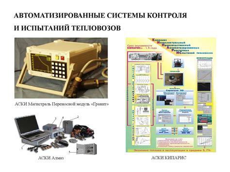 Проблемы автоматизации контроля и диагностирования сложных технических систем страница 1 моя бібліотека