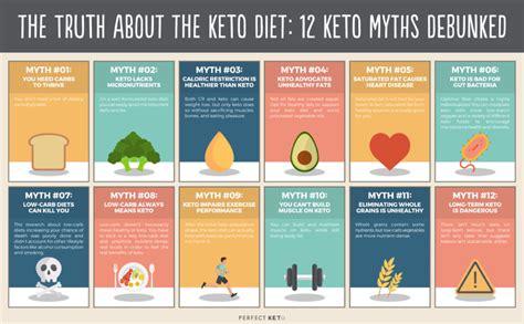 truth   keto diet keto myths