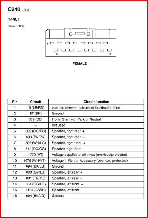 1991 Ford Crown Victorium Radio Wiring Diagram by And Play Options For A 2008 P71 Radio And