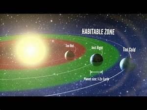 NASA's Kepler Telescope Discovers 715 New Planets Orbiting ...