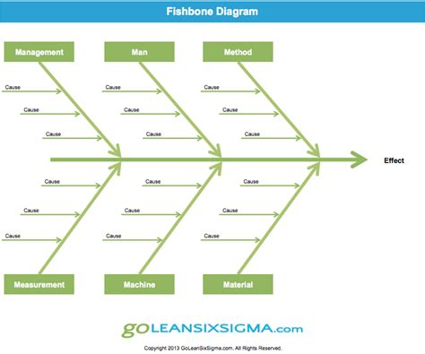 search results  downloadable fishbone diagram