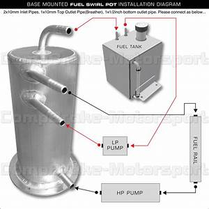 Dome Twin Fuel Swirl Pot Surge Tank 2 5 Ltr