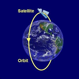 How Satellites Orbit the Earth (page 3) - Pics about space