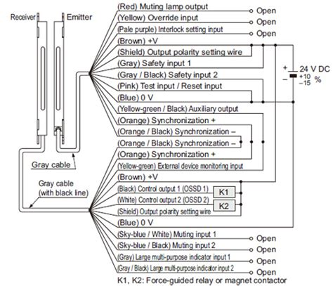 ultra slim safety light curtain type  ple sil sfc io circuit  wiring diagrams
