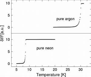On Solidified Mixtures Of Neon And Argon U2014evidence For The