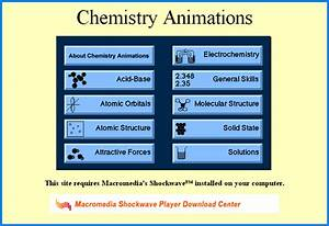 Chemistry Animations
