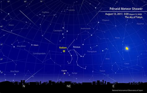 peak   perseid meteor shower august  naoj