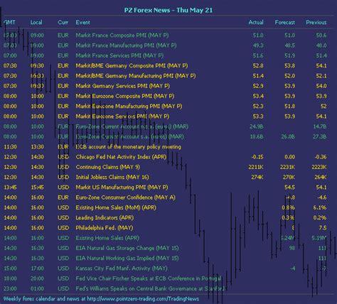 ebs forex trading platform ebs forex platform omosajuze web fc2