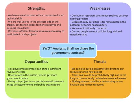 Swot Analysis  Gq Law