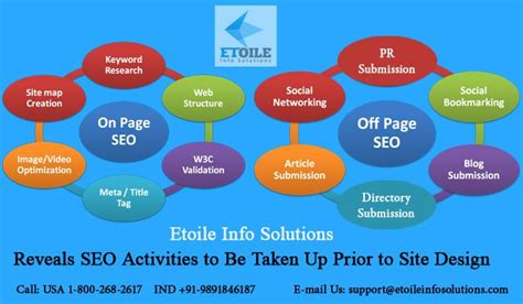 Seo Activities by Etoile Info Solutions Reveals Seo Activities To Be Taken