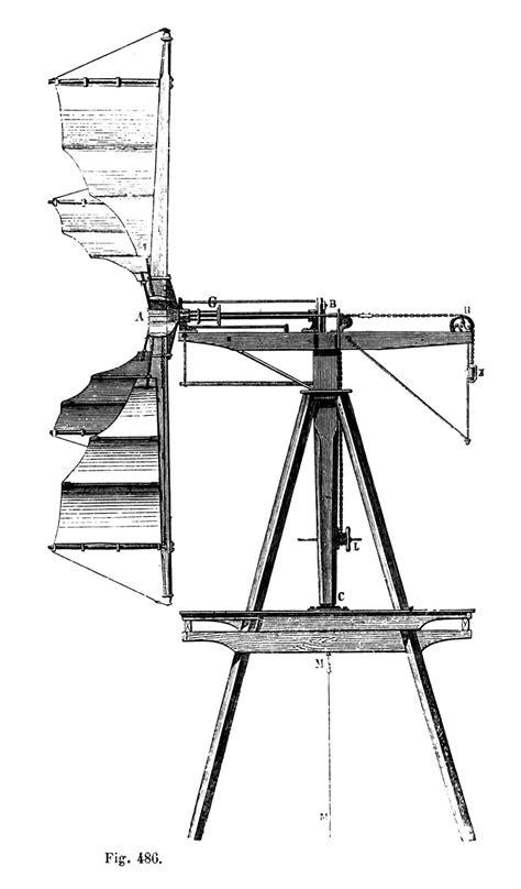 steampunk clip art propellers windmills  graphics