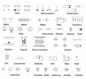 Some Symbols Used In Wiring Diagrams