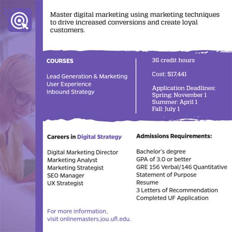 digital marketing masters degree master s degree in digital marketing and strategy