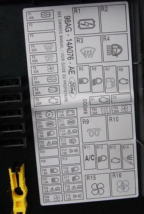 znane schemat bezpiecznik 243 w fiat ducato tpq68 usafrica