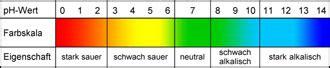 ph wert farben dblay de chemie 220 ber s 228 uren und basen der ph wert