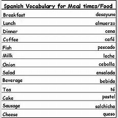 Spanish Vocabulary Words For Meal Times And Food Learn