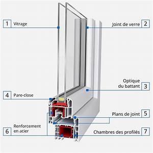 Joint Fenetre Pvc Double Vitrage : devis pour fenetre double vitrage pvc ~ Dailycaller-alerts.com Idées de Décoration