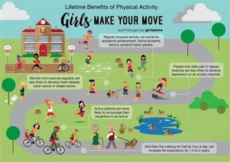 Encourage Your Tiny To Be Physically Active