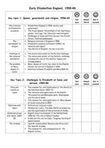Edexcel Gcse History Checklist  Early Elizabethan England