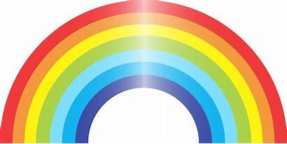 Rainbow Clipart Transparent Nature Circle Twenty Icon