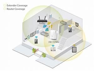Edimax - Wi-fi Range Extenders - Ac1200 Dual-band  Access