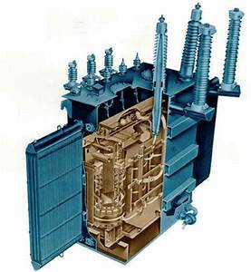 The Benefits Of Transformer Online Dissolved Gas