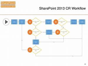 sharepoint 2013 workflows in visio best free home With sharepoint document workflow