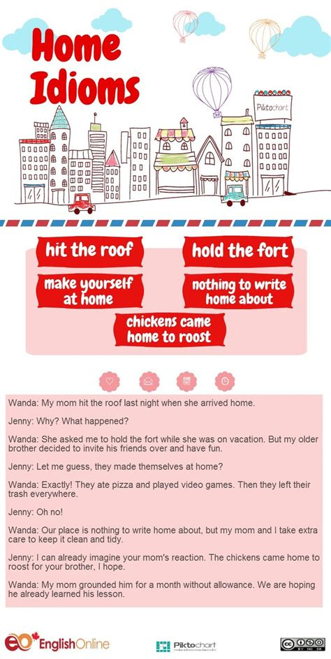 Home Idioms  Learn English  Pinterest  Home And Idioms