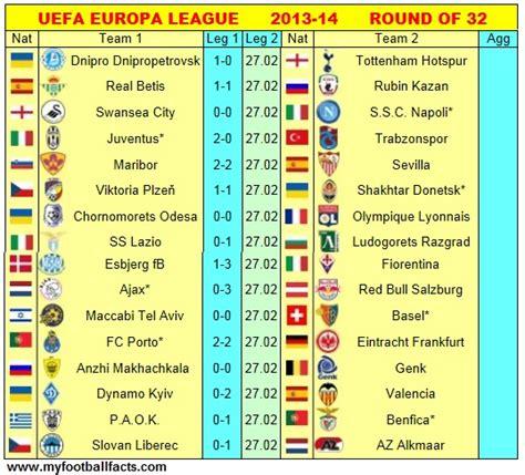 europa league scores