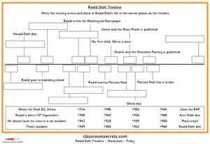 word problems for addition roald dahl timeline classroom secrets