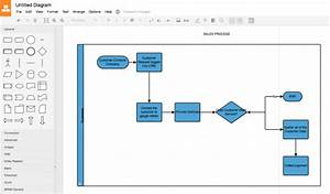 Best Free Online Flowchart Maker Tools