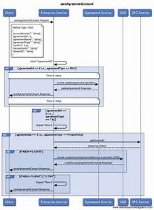 33 How To Generate Class Diagram In Eclipse