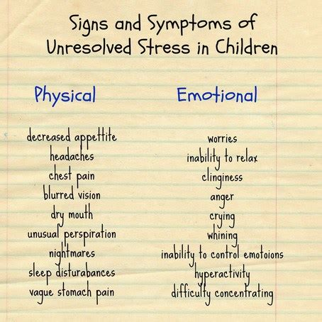 anxiety in preschoolers symptoms signs and symptoms of stress in children parenting 888
