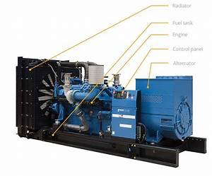 Making The Right Generator Choice