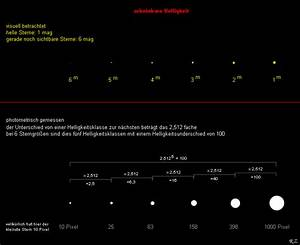 Absolute Helligkeit Berechnen : scheinbare helligkeit von 1 bis 6 mag ~ Themetempest.com Abrechnung