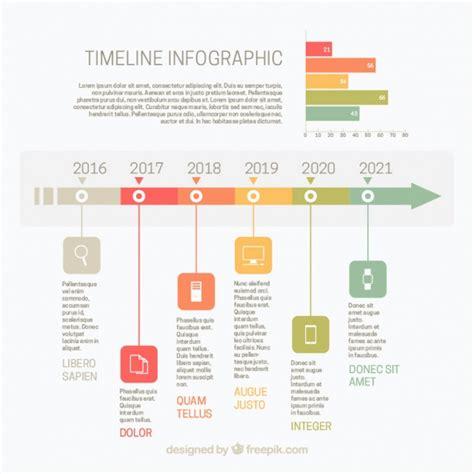 plantilla infografica  linea de tiempo  grafico