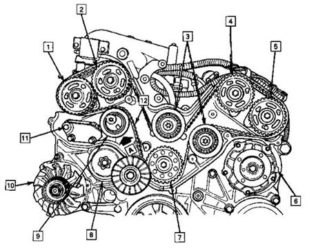 98 Chevy Lumina Engine Diagram by Chevy 4 3 V6 Engine Freeze Location Wiring Source