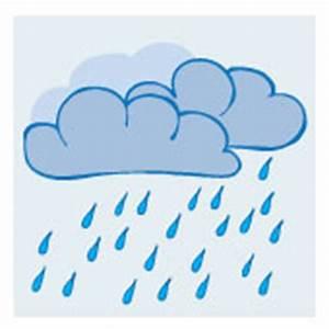 Weather Symbols | Innovative Design Assistance