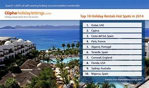 Resurgent Cyprus is Alpha Holiday Lettings' Second Most ...