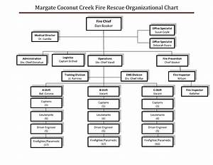 Chart fire department organizational chart for Chain of command flow chart template