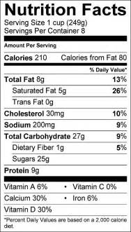 Milk Nutrition Facts Label Get more nutrition tips at