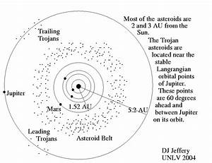 Asteroid Belt D - Pics about space