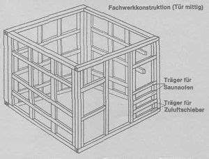 Sauna Selber Bauen : sauna selber bauen selbstbau tips pooldoktor szauna ~ Watch28wear.com Haus und Dekorationen