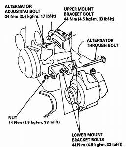 How To Replace The Alternator  I Have Looked Everywhere On