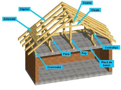 Preturi case din lemn calibrat Ecowood Industry