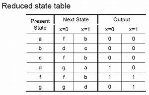 Solved  Draw The Corresponding State Diagram For Both The