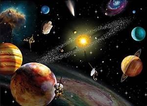 Quizz Le Système solaire dans l'Univers - Quiz Photos ...