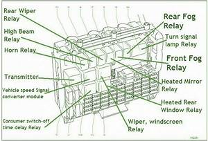 Freightliner Fl112 Fuse Box Diagram